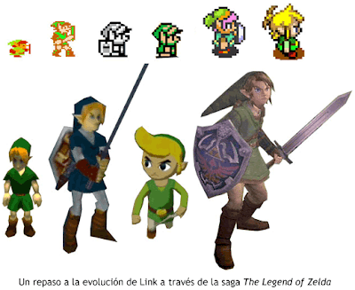 El libro de Manuel: Legend of Zelda: Majora\'s Mask