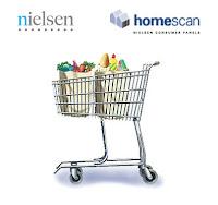 Nielson Homescan