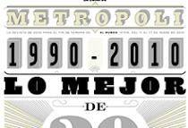 20 Años de Metrópoli