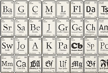Periodic Table of Typeface