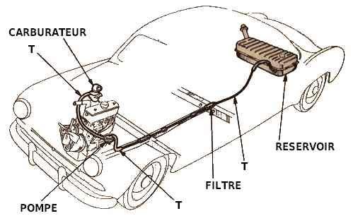 mecanique circuit d 39 injection. Black Bedroom Furniture Sets. Home Design Ideas