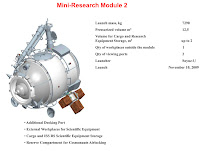 MIM-2 module