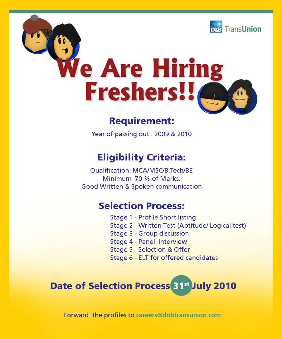 Opportunity Is No W Here D B Freshers Job 2009 2010