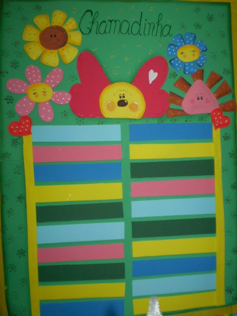 Painel sala de aula
