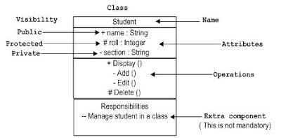 Portal and content management tutorial 2 uml diagramclass diagrams difference between composition and aggregation composition ccuart Images