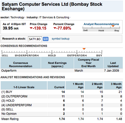 ramalingaraju For Satyam Computer Services Ltd