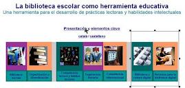 A biblioteca como ferramenta educativa para desenvolver prácticas lectoras