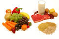 Dieta anti gases