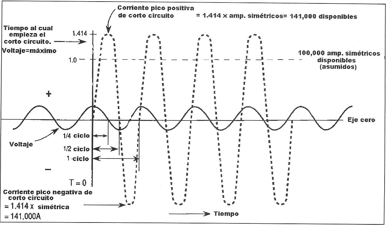 Circuito Onda : Quark xxxi inversor de vdc a vac de onda sinusoidal pura