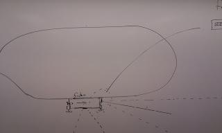 Vad vi ser är blimpen från sidan rörandes åt höger. De streckade linjerna  (förutom den streckade cirkeln) visar distanskamerornas synvidd. c69c803a4adc2