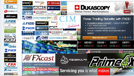 MoshedFX | Blog Forex No 1 di Malaysia