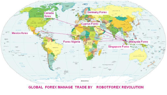 FOREX MANAGED GLOBAL OPPORTUNITY