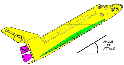 space shuttle re entry angle - photo #2