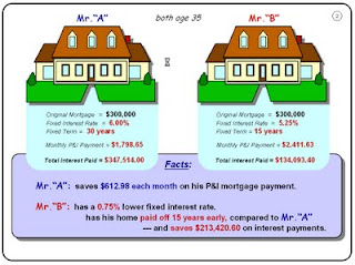 how to pay off a 15 year mortgage early
