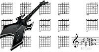 Kord Gitar Lagu Bali.jpg
