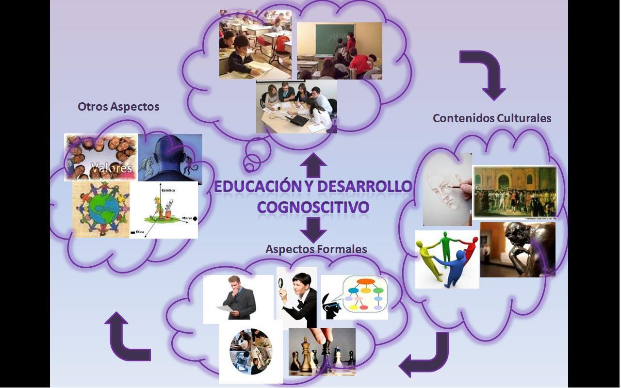 desarrollo eduacion: