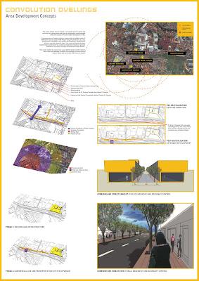 Hafiz amirrol industri dalam urban design concept for Urban design concepts architecture