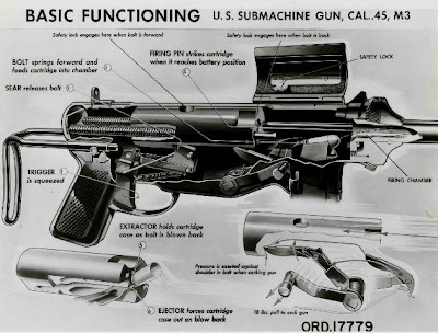 Basic_Function_M3_SMG_Illustration.jpg