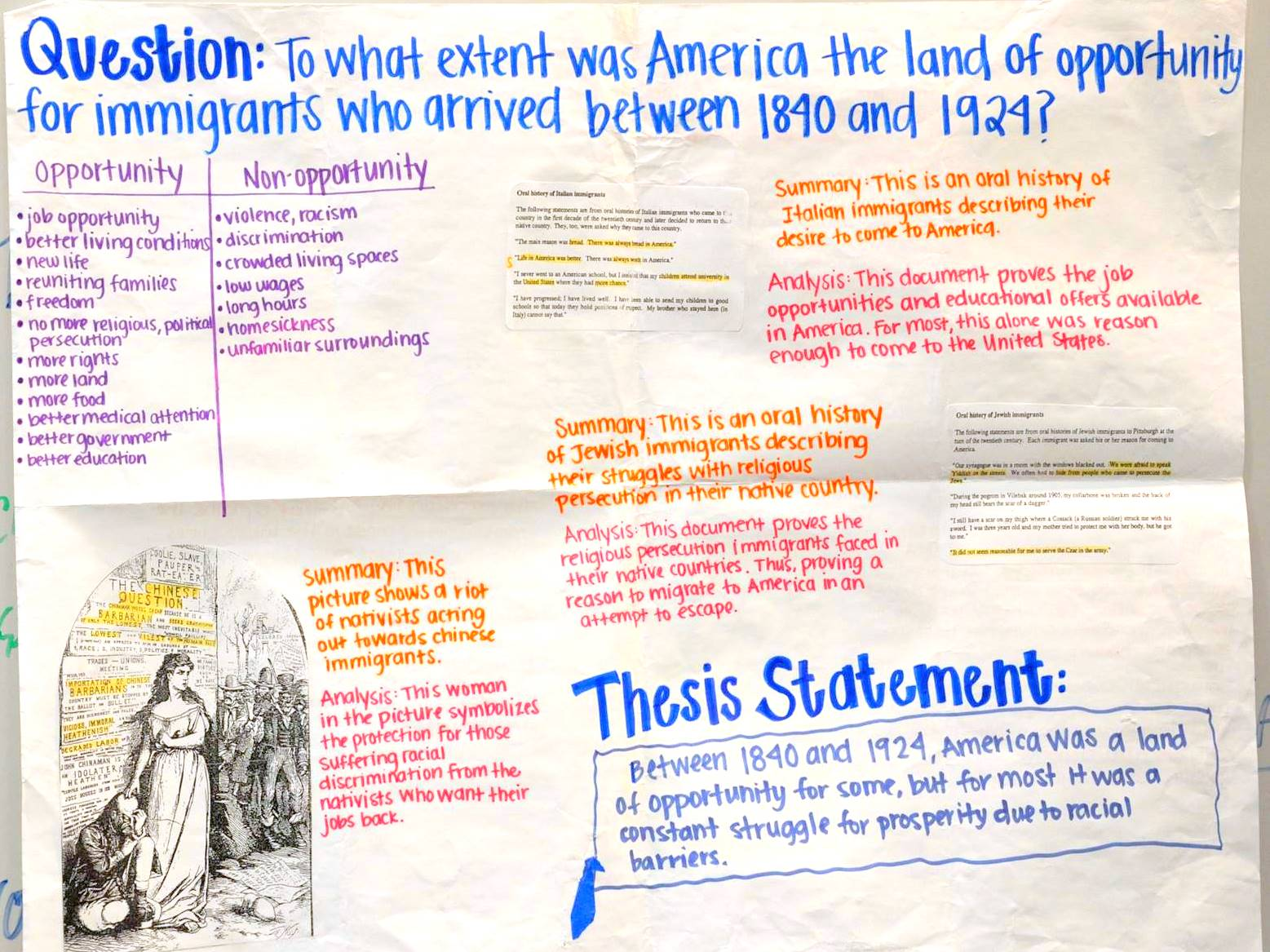 apush example long essay The long essay question on the ap us history exam is designed to test your ability to apply knowledge of history in a complex, analytic manner.
