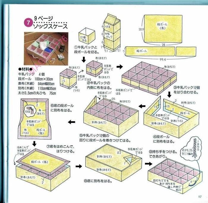 Как сделать коробку своими руками для вещей