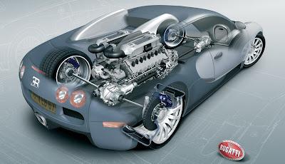 Bugatti Veyron บูกัตติ เวย์รอน