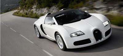 รถ แพงที่สุดในโลก