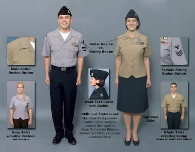 New Navy Service Uniform