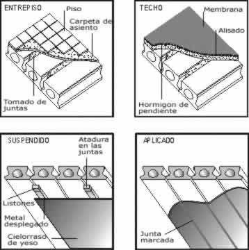 Construccion losas de entrepisos for Losas de hormigon para jardines