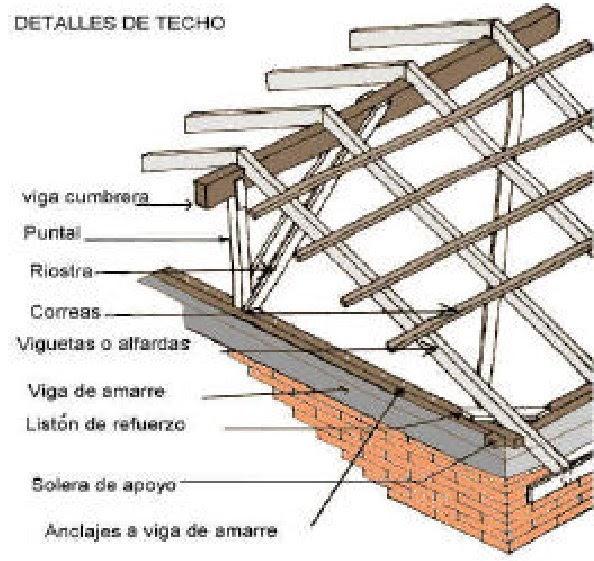 Construccion cubiertas for Crear una cubierta de madera