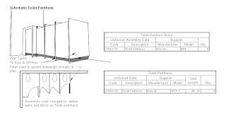 Bathroom Stalls Revit revit oped: schematic design toilet partitions