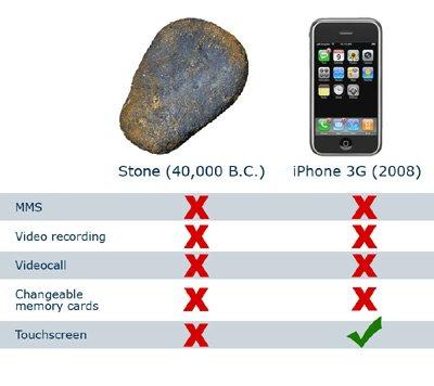 Stone vs i-Phone