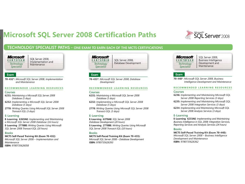 All about sql server database product sql server 2008 useful information about sql server 2008 certification exams click on the image to read xflitez Gallery