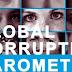 GLOBAL CORRUPTION BAROMETER SURVEY … ANWAR DAN PEMIMPIN PAKATAN RAKYAT PERLU BUANG KERAKYATAN !