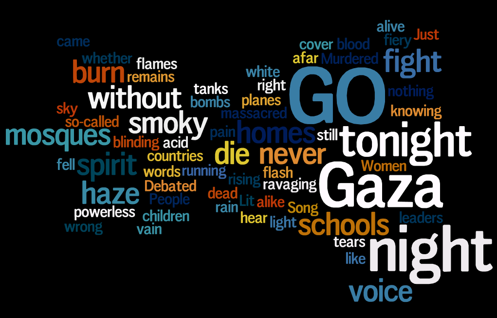 We Will Not Go Down lyrics By Michael Heart ~ Alfika Fauzan Blog's