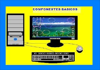 Anyx Componentes Basicos