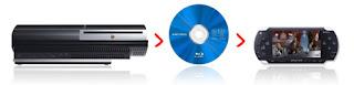 Blu Ray to PSP Movie Transfer demo