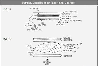 Apple's Solar Powered Patent Snapshot