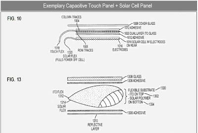 Apple's Solar Powered Patent Snapshot