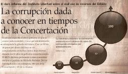 La Corrupción de la Concertación