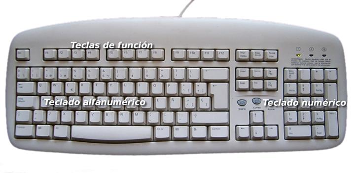 [teclado]