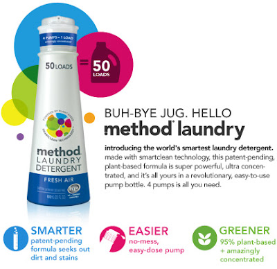 Method laundry printable coupon