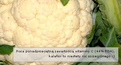 Kalafior - o zawartości składników odżywczych:
