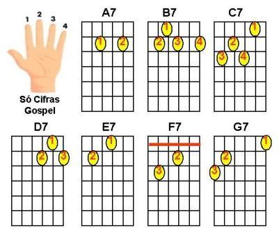 Afinador para guitarra de 12 cuerdas online dating 6