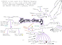 Mi Mapa Mental