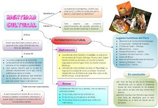 el arte de saber alimentarse pdf