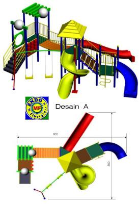 Penting untuk perkembangan otak anak, yang mana area anak-anak untuk