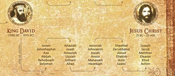gospel reflections daily  genealogy of jesus  u2013 december