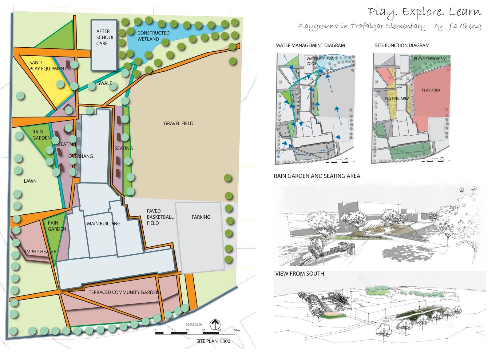 Design Studio 3 Trafalgar Elementary Schematic Garden 2