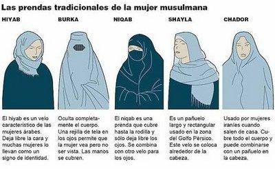 El Burqa, como todo el mundo sabe...