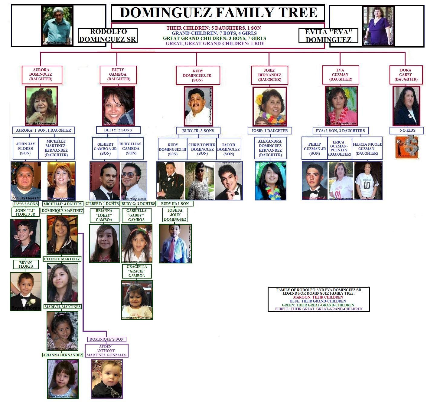 DOMINGUEZ FAMILY BLOG DOMINGUEZ FAMILY TREE With Pictures And In Colordefinitely Worth My